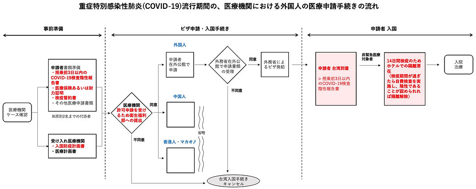 台湾入国_2.jpg