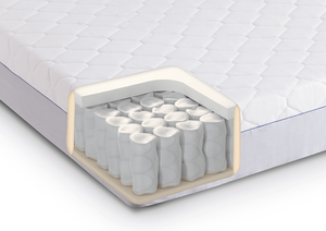 Hybrid_mattress