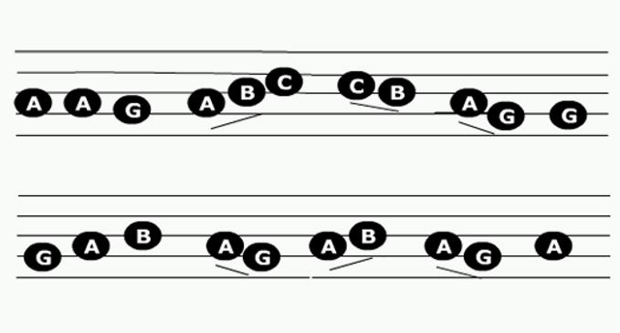 Gaudete simple notation copy.png