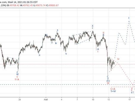 42000 - последний рубеж для биткоина. Прогноз (14.05.21)