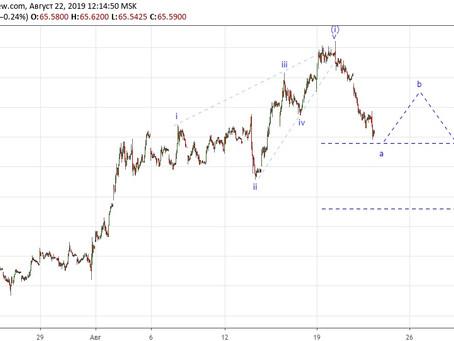 Прогноз по доллар/рубль (22.08.19)