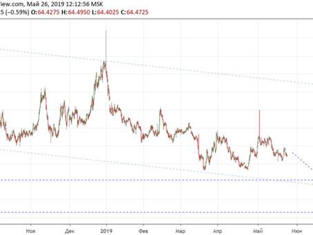 Прогноз по доллар/рубль 26.05.19