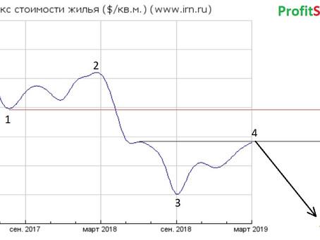 Прогноз цены на недвижимость (23.04.19)