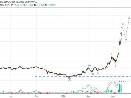 Прогноз по доллар/рубль (12.03.20)