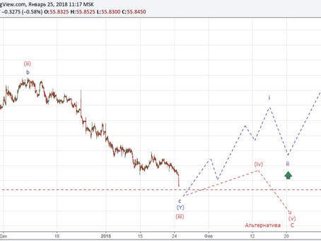 Прогноз по доллар/рубль от 25.01.18