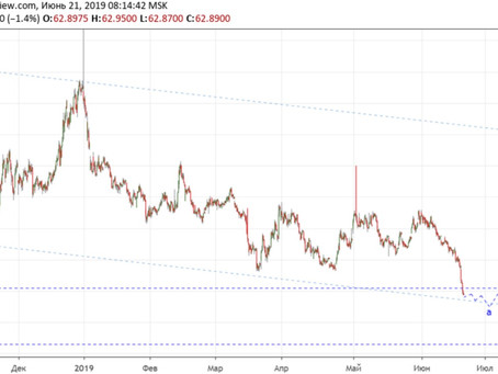 Прогноз по доллар/рубль (21.06.19)