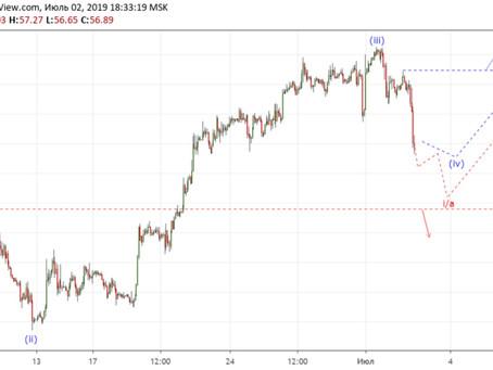Прогноз по нефти USOIL (02.07.19)