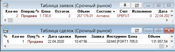 GOLD сделки (22.04.20)