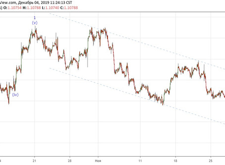 Прогноз по EUR/USD (11.12.19)