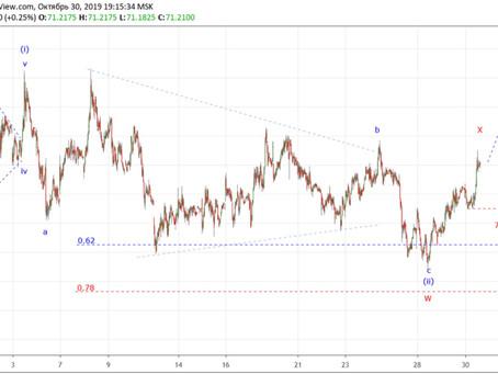 Прогноз по евро/рубль (30.10.19)