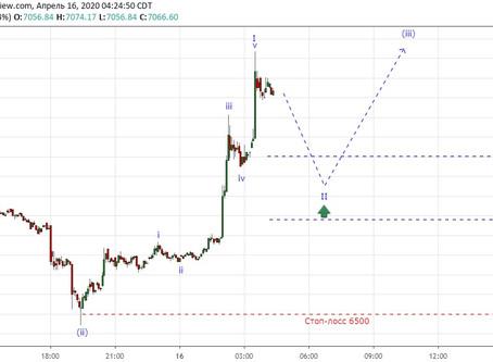 Сделка по bitcoin (16.04.20)