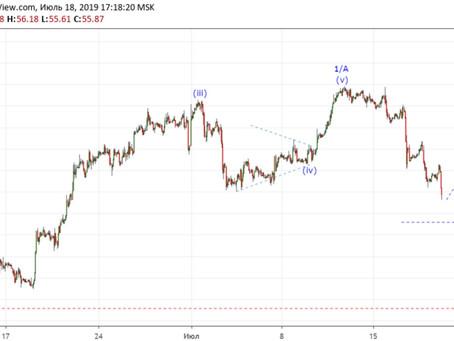 Прогноз по нефти USOIL + сделка (18.07.19)