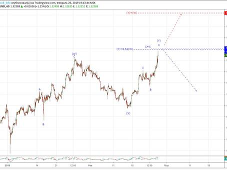 Прогноз по GBP/USD (26.02.19)
