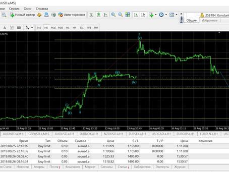 Прогноз по EUR/USD и золоту + сделка (26.08.19)
