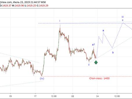 Прогноз по золоту + сделка (23.07.19)