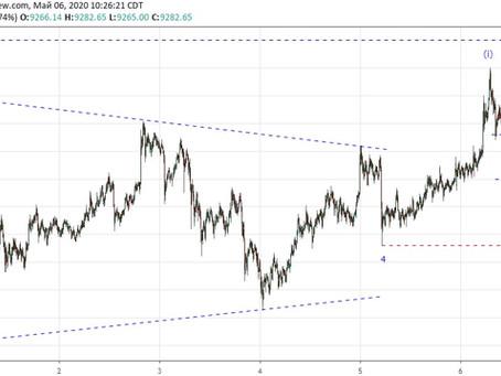 Сделка по Bitcoin (06.05.20)