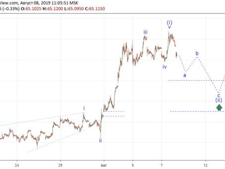 Прогноз по доллар/рубль (08.08.19)
