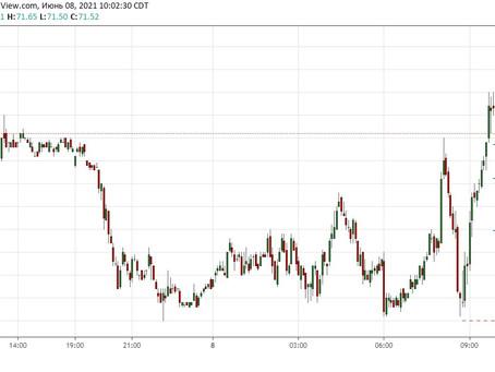 Сделка по нефти UKOIL (08.06.21)