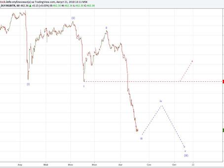 ОФЗ в свободном падении, рубль скоро догонит.