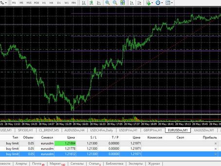 Сделка по EUR/USD (28.05.21)