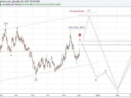 Прогноз по доллар/рубль от 04.12.17
