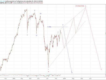 Прогноз по индексу облигаций RGBITR (05.12.18)