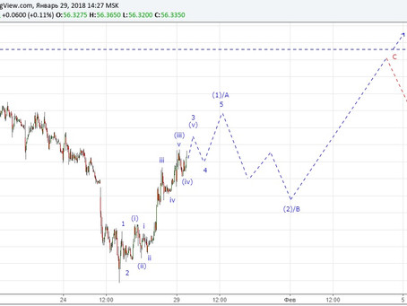 Прогноз по доллар/рубль от 29.01.18
