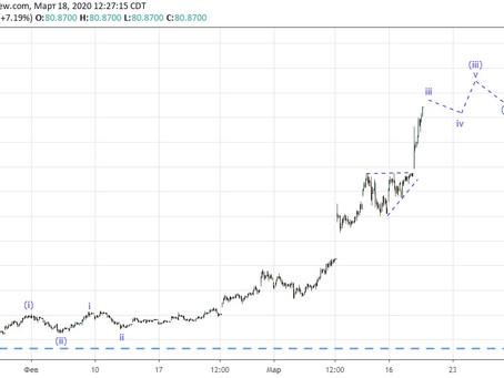 Прогноз по доллар/рубль (18.03.20)