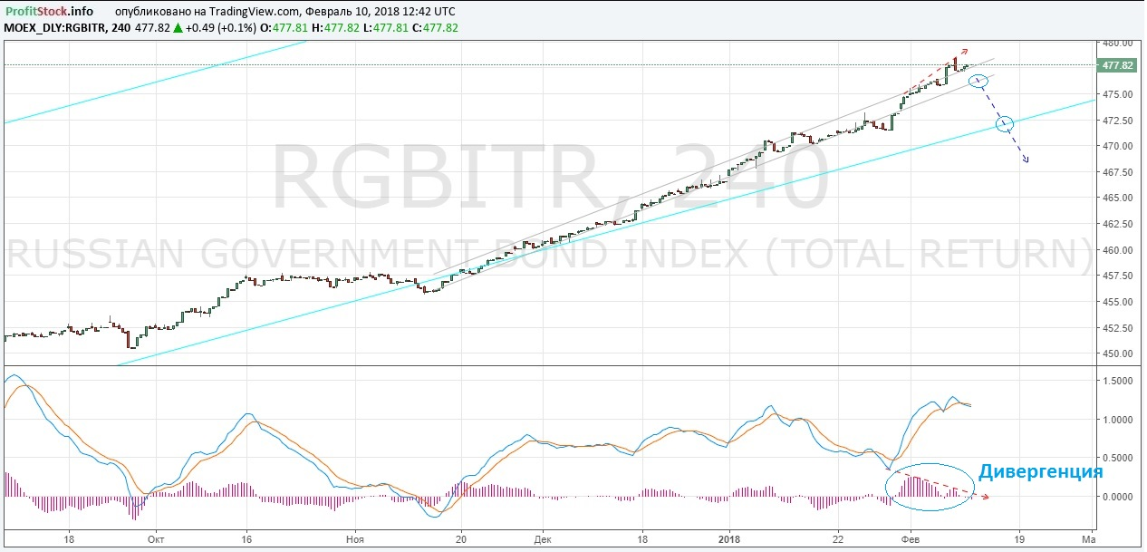 RGBITR (10.02.18)