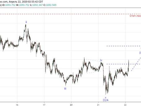 Сделка по золоту (22.04.20)