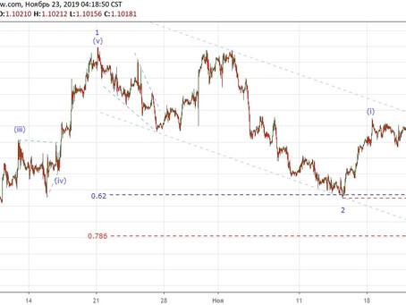 Прогноз по EUR/USD (23.11.19)