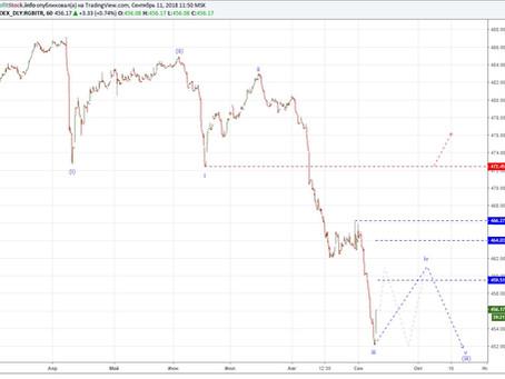 Облигации перестали падать, рубль ждет укрепление.