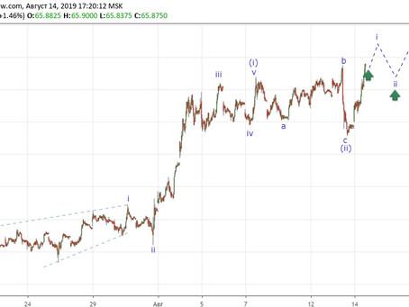 Прогноз по доллар/рубль (14.08.19)