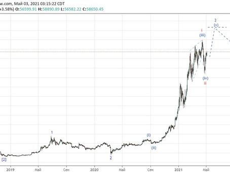 Прогноз по Bitcoin (03.05.21)