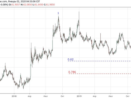 Прогноз по доллар/рубль (02.01.20)