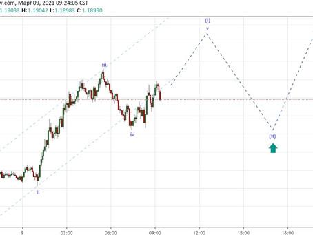 Прогноз по EUR/USD (09.03.21)
