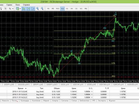 Прогноз по EUR/USD + сделка (19.11.19)