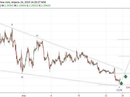 Прогноз по GBP/USD (24.04.19)