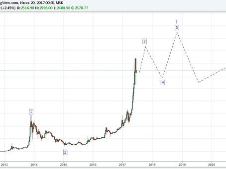 Bitcoin. Очередной пузырь?