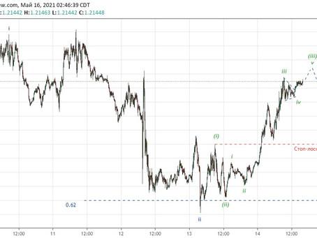Прогноз по EUR/USD (16.05.21)