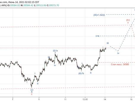 Сделка по Bitcoin (14.06.21)