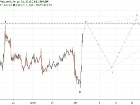 Прогноз по золоту + сделка (01.08.19)