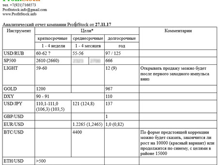 В архив добавлен прогноз от 27.11.17