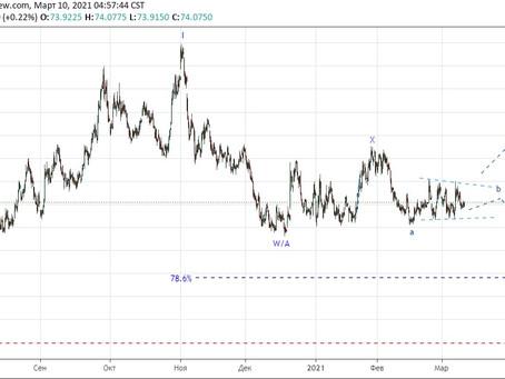 Прогноз по доллар/рубль (10.03.21)