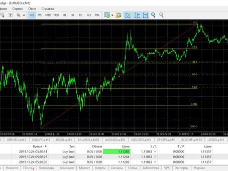 Прогноз по EUR/USD + сделка (24.10.19)