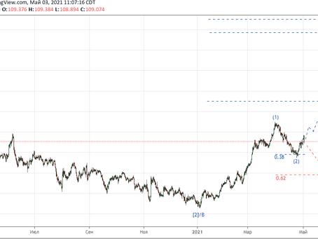 Прогноз по USD/JPY (03.05.21)