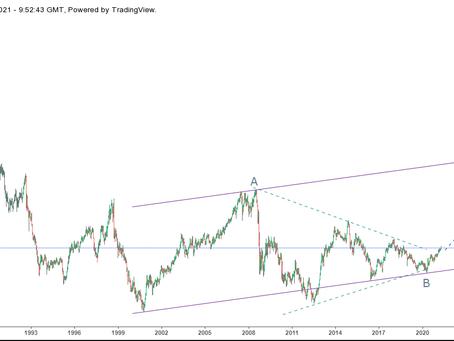 Прогноз по EUR/JPY (04.05.21)