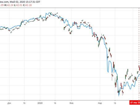 Валютные интервенции ЦБ не влияют на рубль.