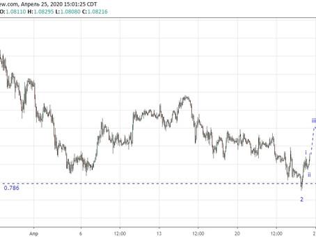 Прогноз по евро/доллар (25.04.20)