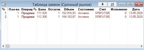 РТС сделка (13.05.20)